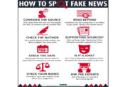 The weaponizing of fact-checking