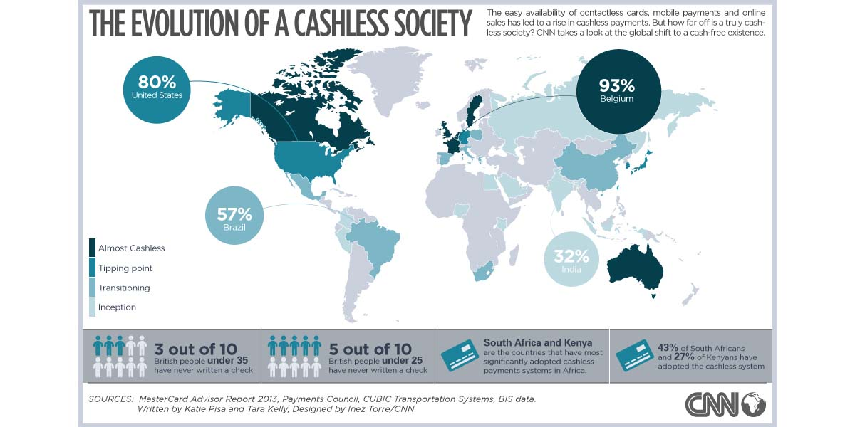 Cash Free Society and the future of Small Business