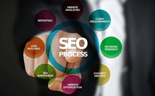 Why SEO Is Still Necessary for Business Websites